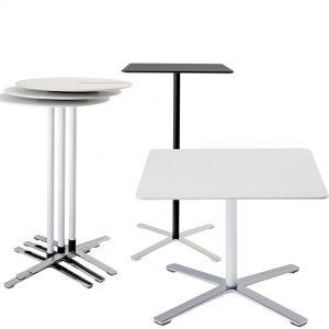 Aline Breakout Table Range