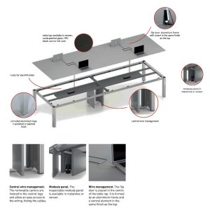 P80 Office Meeting Tables